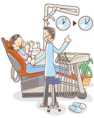 通院1日・最短1時間での治療も可能。